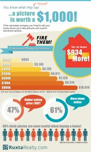Redfin_Infographic-good-photos_21813